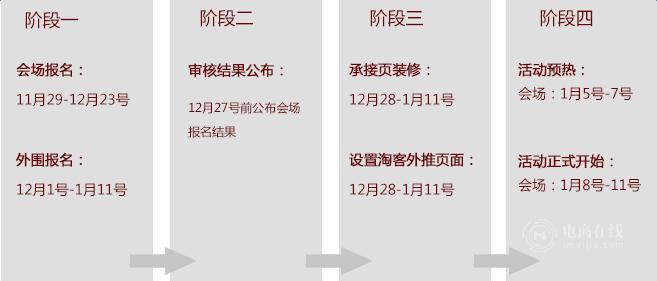 2017淘宝年货节玩法指南出炉