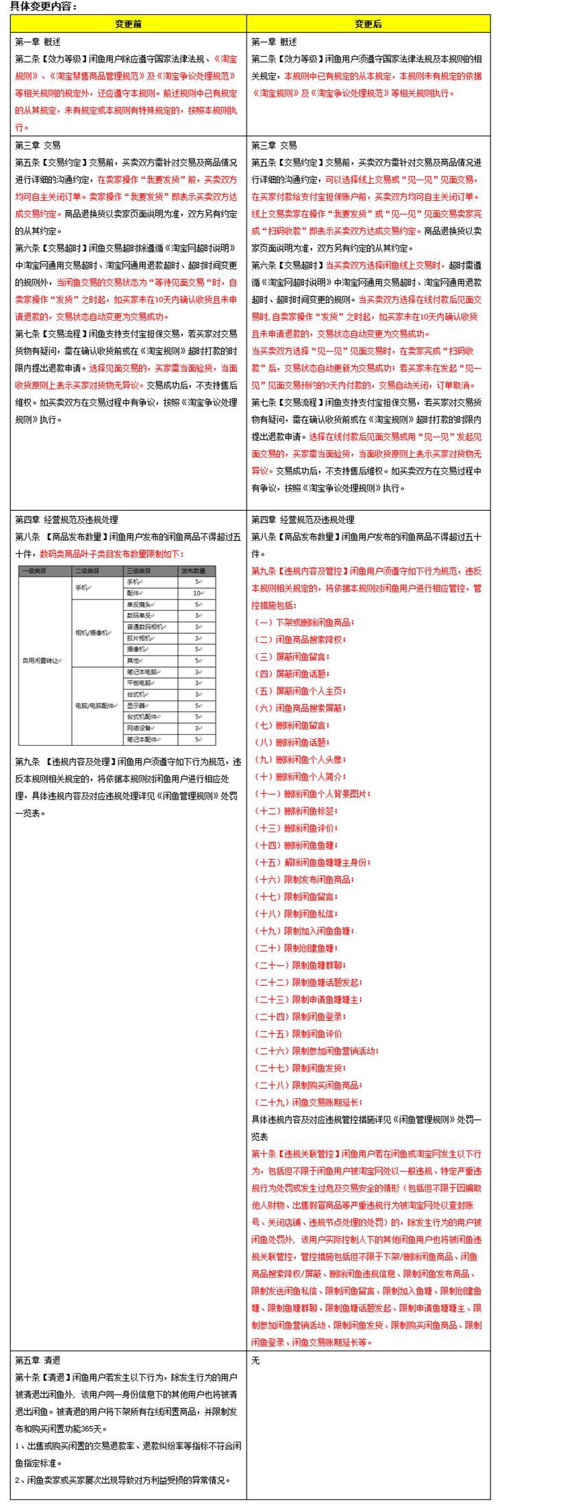 淘宝规则_副本1.png