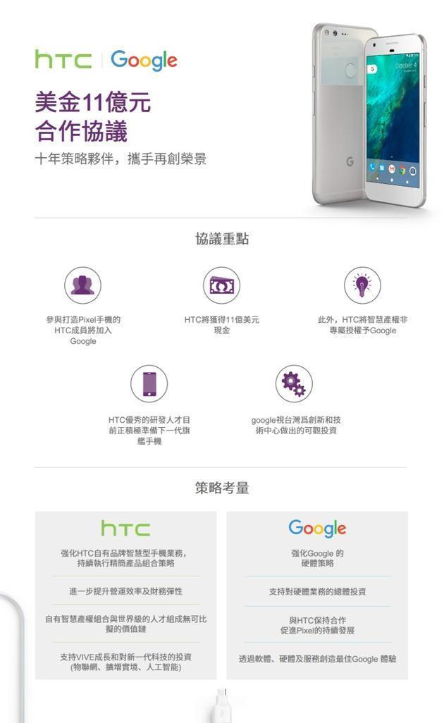 谷歌11億美元收獲HTC手機部門部分團隊和資產.jpg